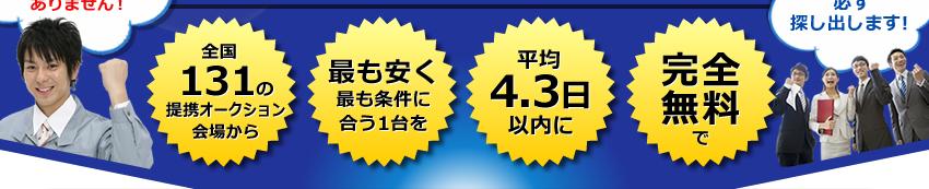 福島で中古車を探すなら全国131の提携オークション会場から 最も安く条件に合う1台を 平均4.3日以内に 完全無料で